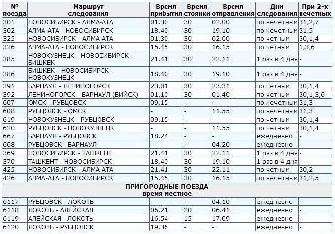 Полное расписание на участке муратовка - калуга-1 смотрите на киевском направлении выбрать другое направление