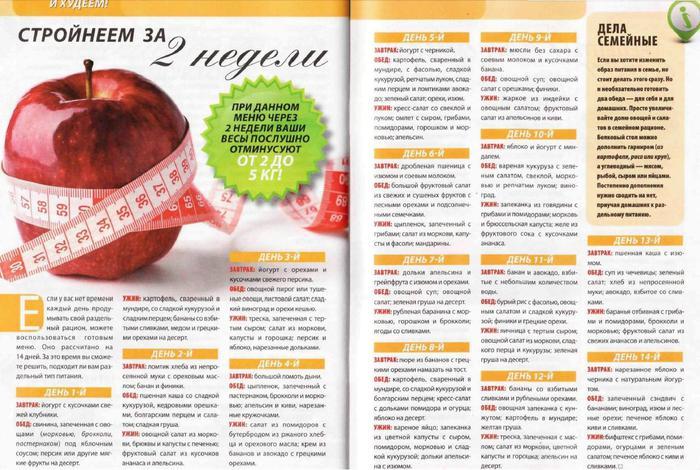 Правильное питание рецепты на каждый день для похудения с рецептами