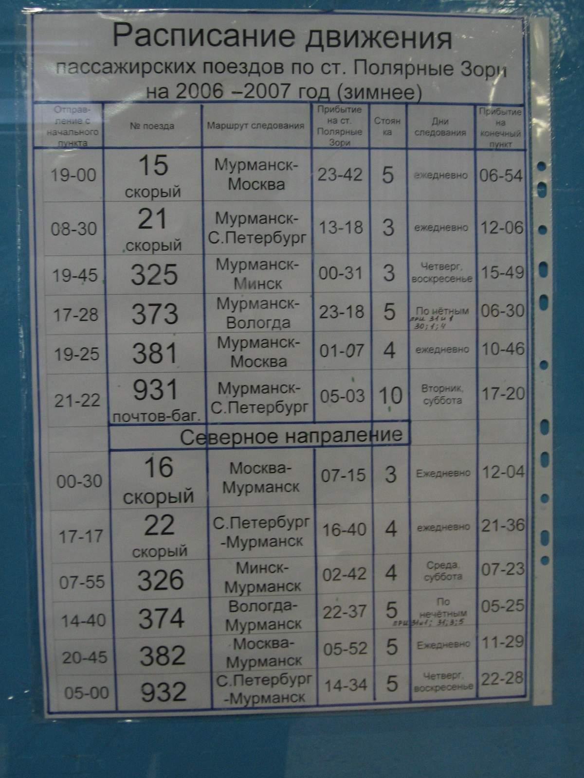 Murmanru  Мурманск и Мурманская область