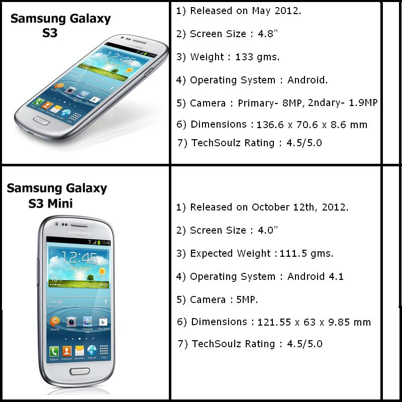 Samsung Galaxy 3 Manual User Guide - Phone Arena