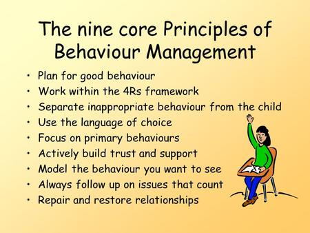 Classroom Behavior Rules/Discipline Plan