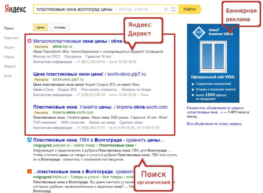 Как разместить контекстную рекламу в интернете