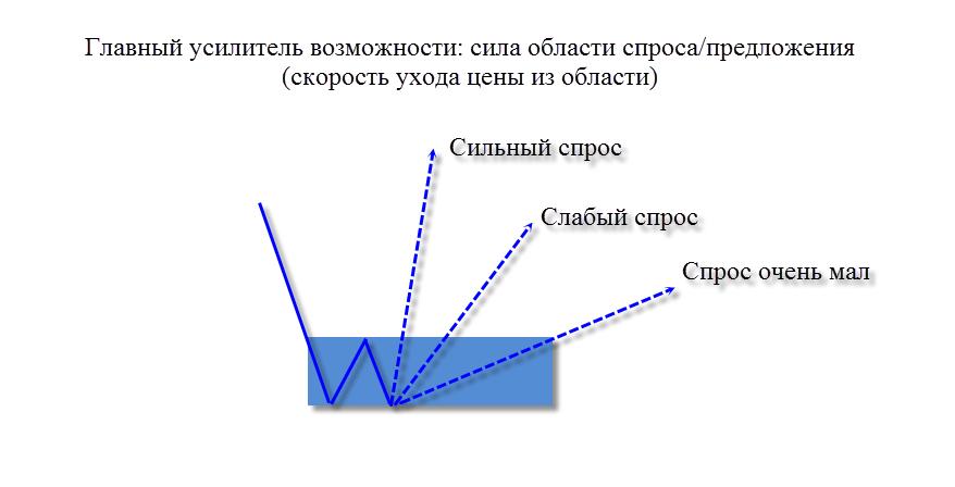 Валютный рынок 30 сентября 2009 — Минфин