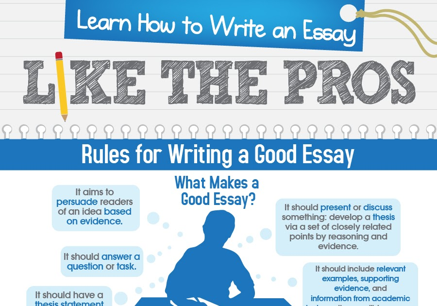 Write my rules in writing an essay