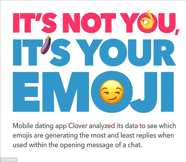Clover dating app reddit