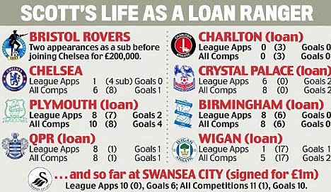 Birmingham loan companies