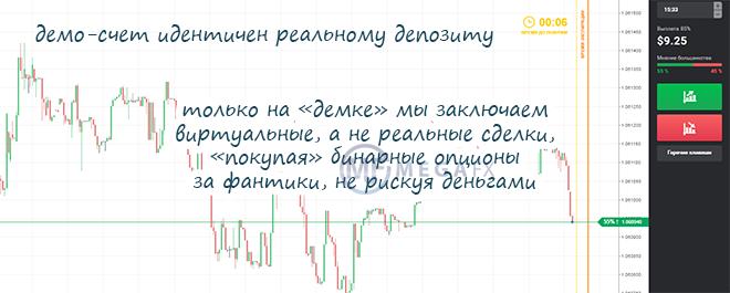 Бинарные опционы школа хабаровск
