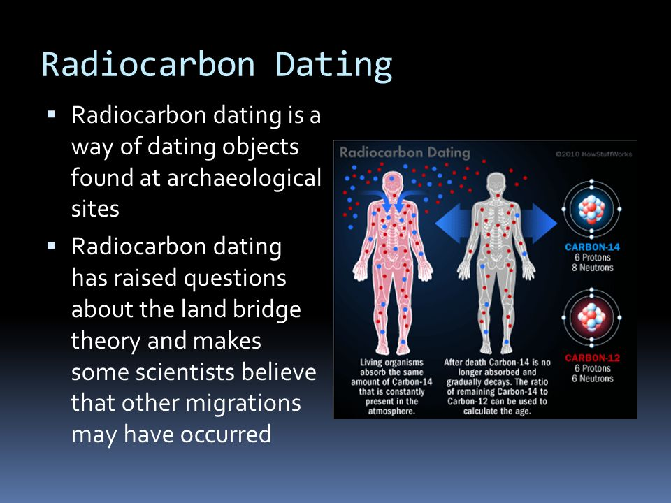 Radiocarbon dating archeology