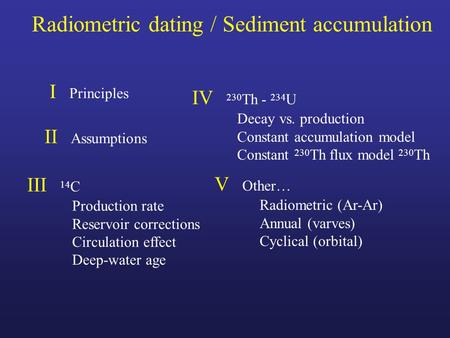 What is the principle behind radioactive dating
