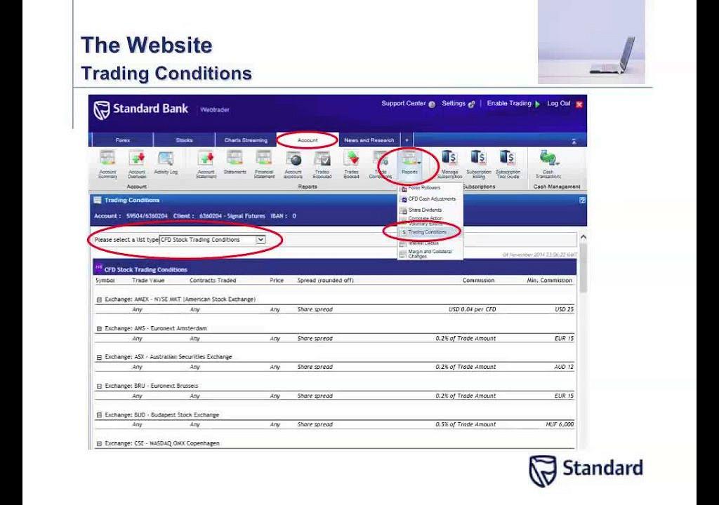 cfd trading standard bank