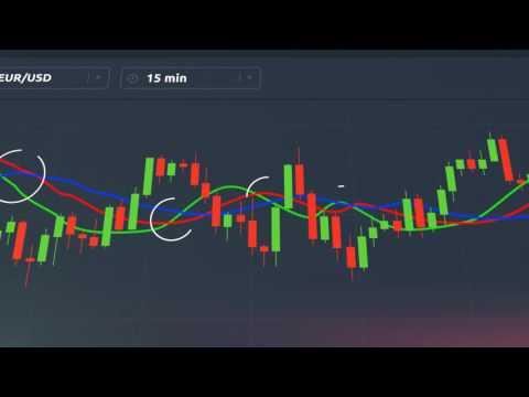 Видео по бинарным опционам