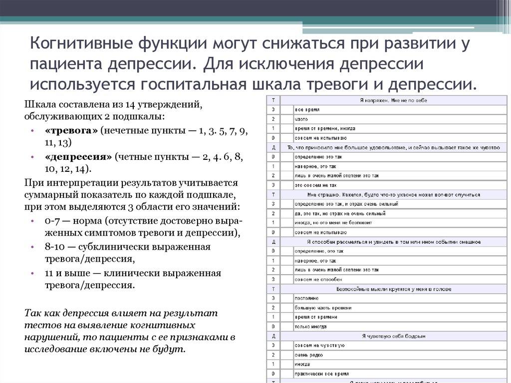 Шкала и опросники - psyclinic-centerru