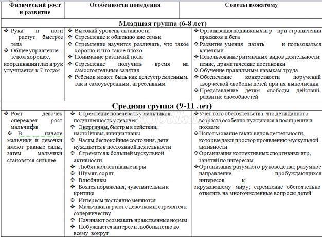 белье balaloum купить украина