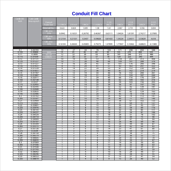 Conduit wire size capacity image collections wiring table and conduit fill table canada image collections wiring table and wire size calculator for conduit gallery wiring greentooth Images