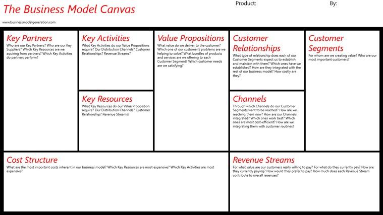 Atbonline business model lookup free