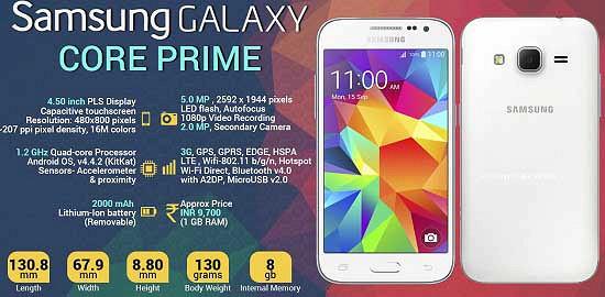 Samsung istruzioni galaxy core prime