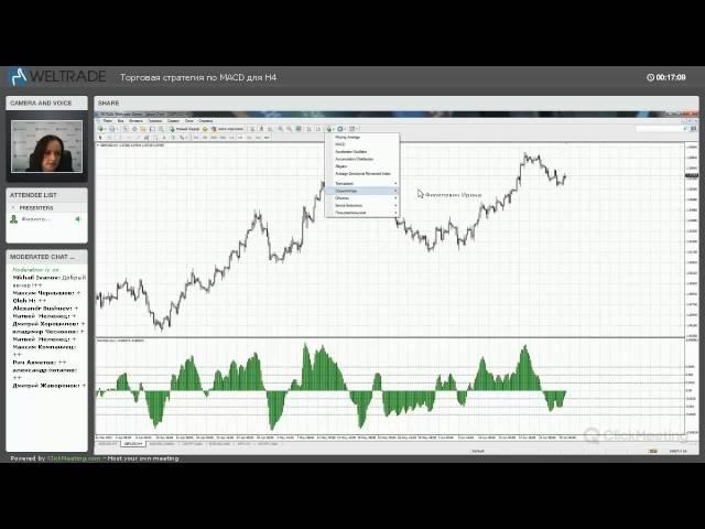 Трендовые стратегии в торговле на Форекс