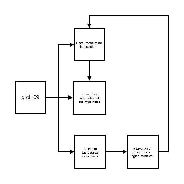 Login Page - Log into your account - Studycom