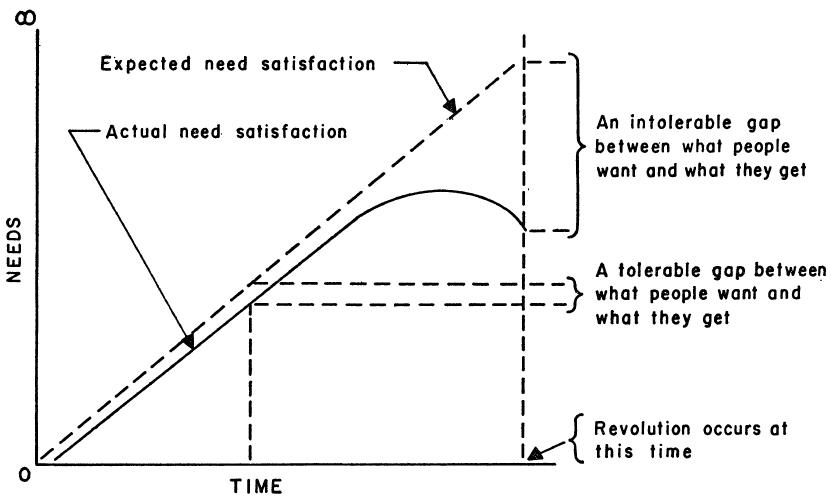 Undergraduate dissertation layout
