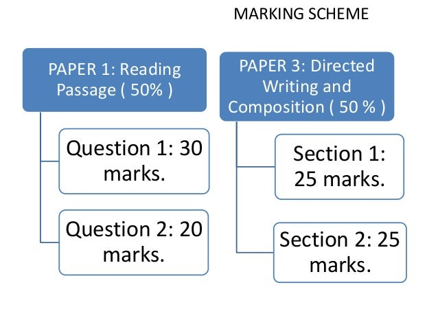 Igcse english core past papers