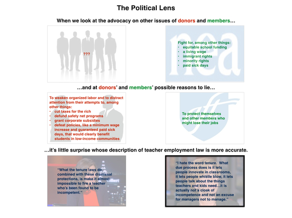 Global Issues : social, political, economic and