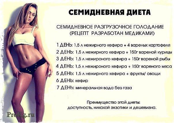 Как за 1 день похудеть на 1 кг без диет