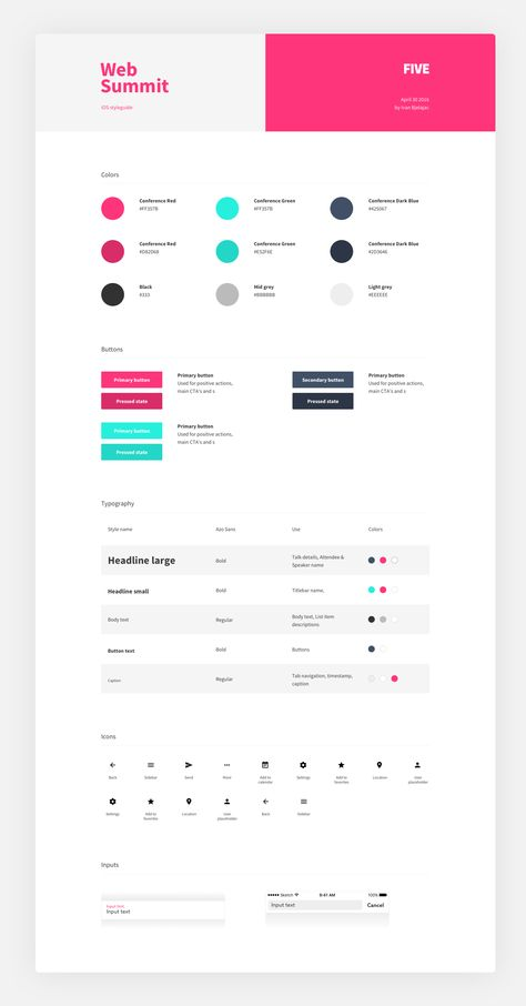 and style guide template - Turnaround Design