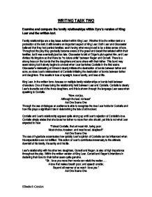 family essay examples