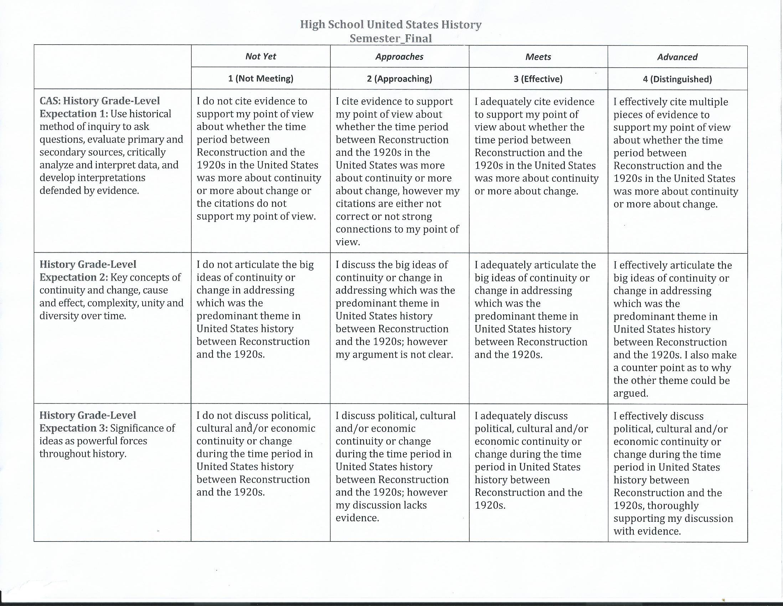 history essay rubric co history essay rubric