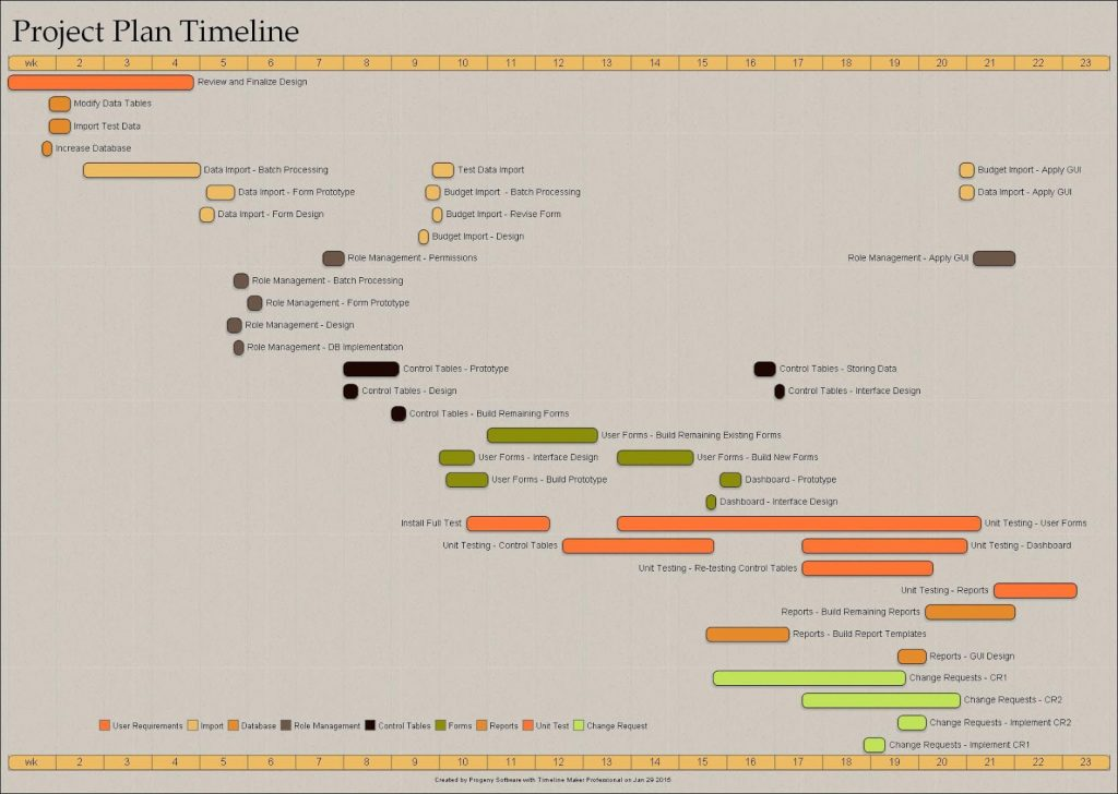 Royalbank history timeline review xiaomi