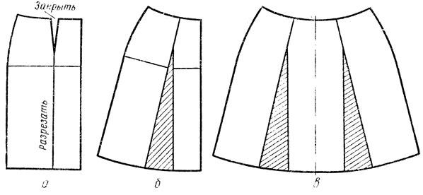 как правильно определить подошла ли одежда щенку йорку