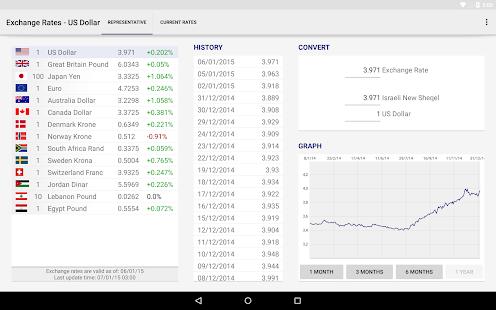 Bnc encyclopedia bnc bank exchange rates usd