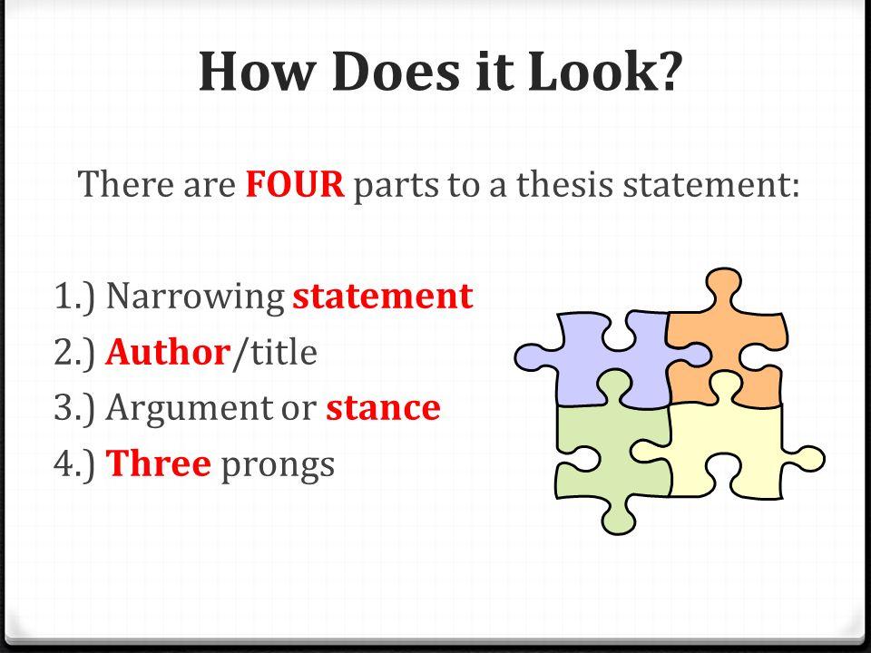 Three Part Thesis Statement Generator - 360657