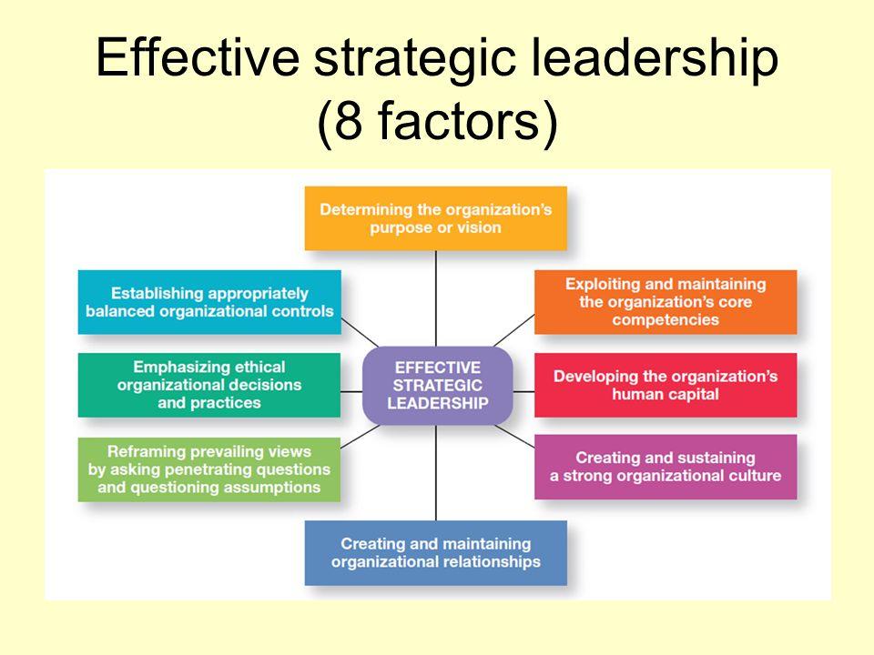 Effective leadership essay