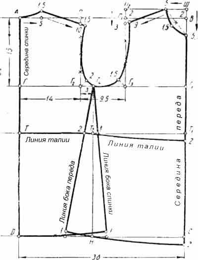 Муфты полиэтиленовые мппмрп - связькомплект