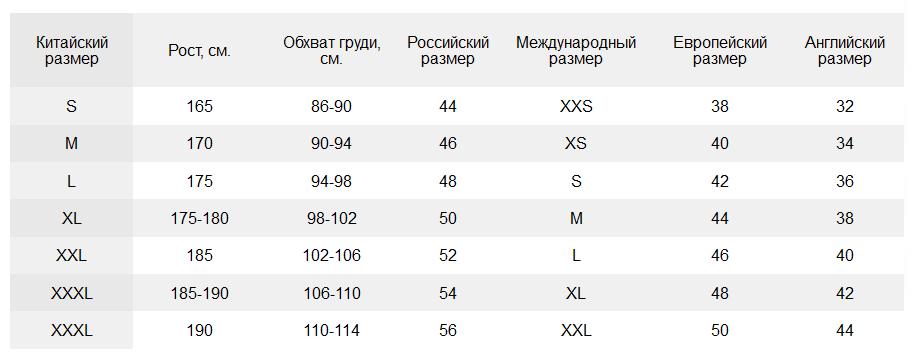 Размер верхней одежды алиэкспресс на русском