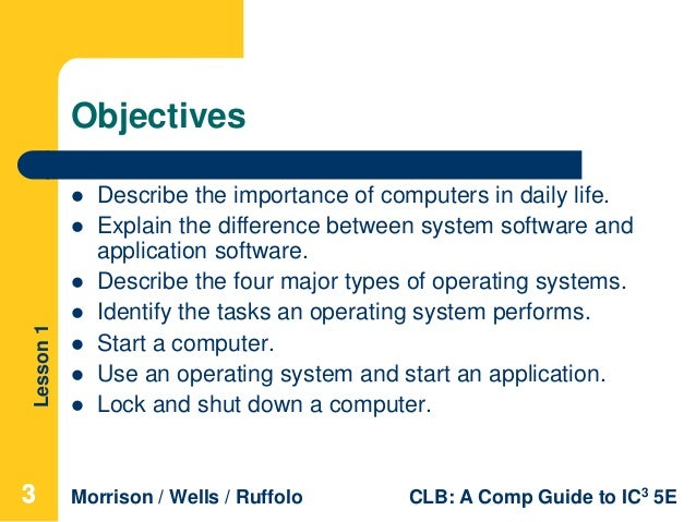 Essay questions about computer