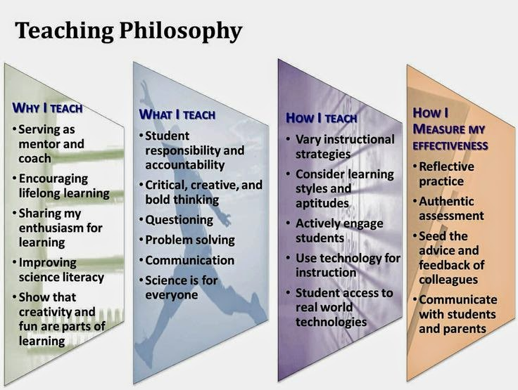 Relationship between Education and Philosophy in the