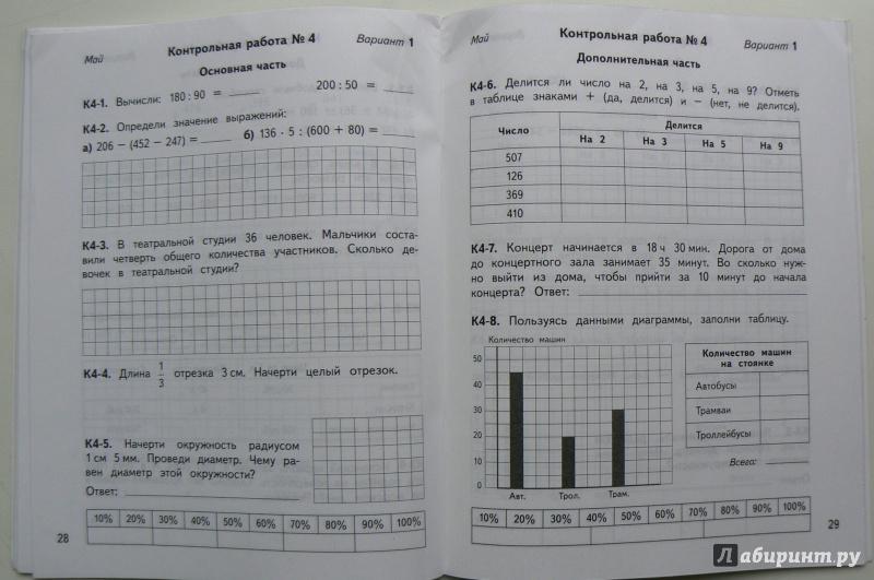 Ответы к стартовая диагностическая работа по математике за 8 класс