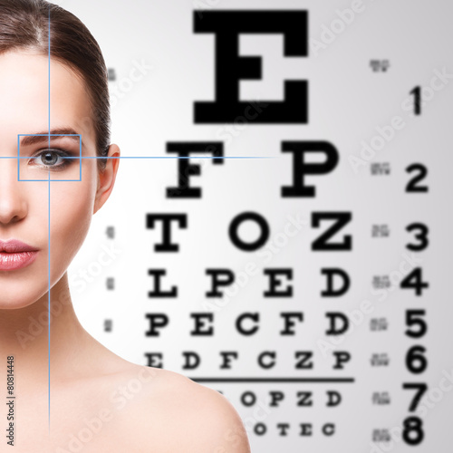Snellen Eye Chart - All About Vision