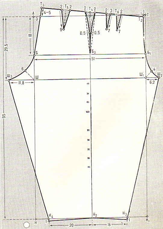 бесплатные схемы вязания туники