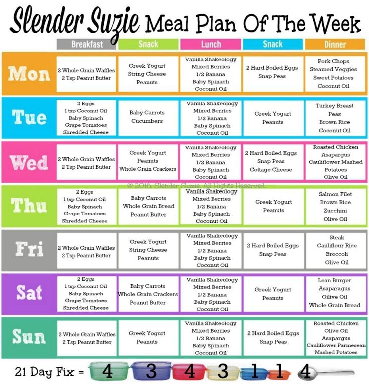 Best   Week Diet Plan Ideas On   Pcos Meal Plan
