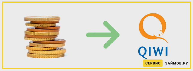 Срочные займы на киви кошелек