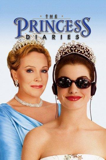 Постер Как стать принцессой