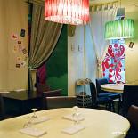 Ресторан Первое, второе и компот - фотография 3