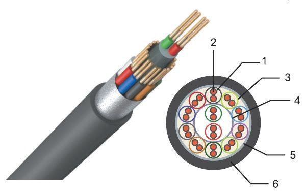 sony bx1 trdx аккумулятор зарядное