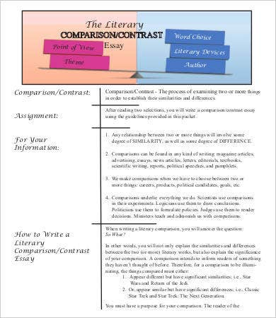 Buy comparison and contrast essay sample