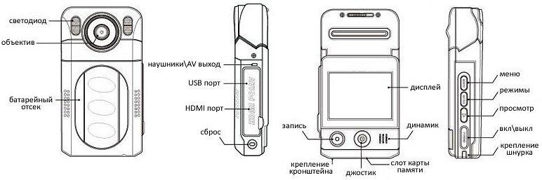 Схема видеорегистратора carcam