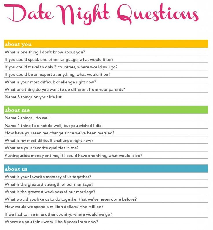 Questions to Ask (And Keep Asking) in Dating
