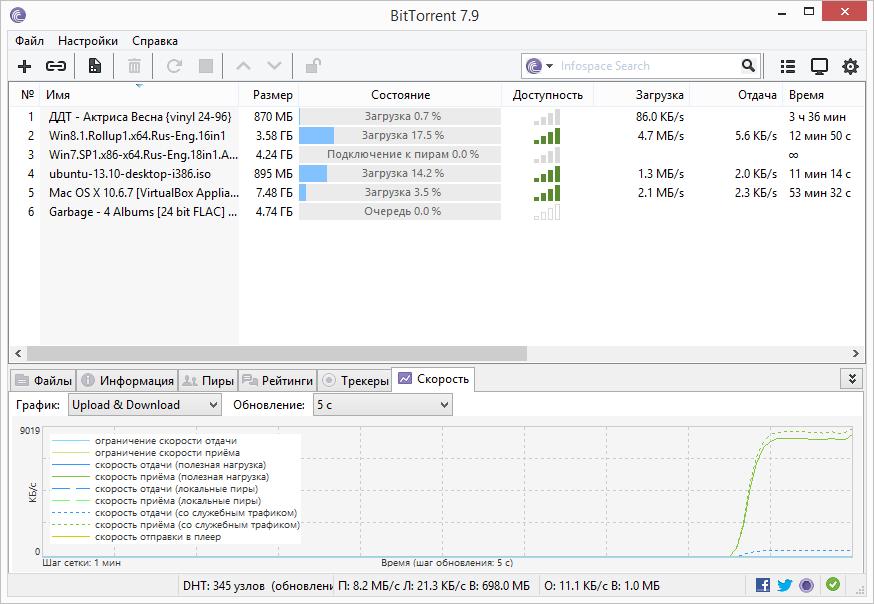 BitTorrent - Download